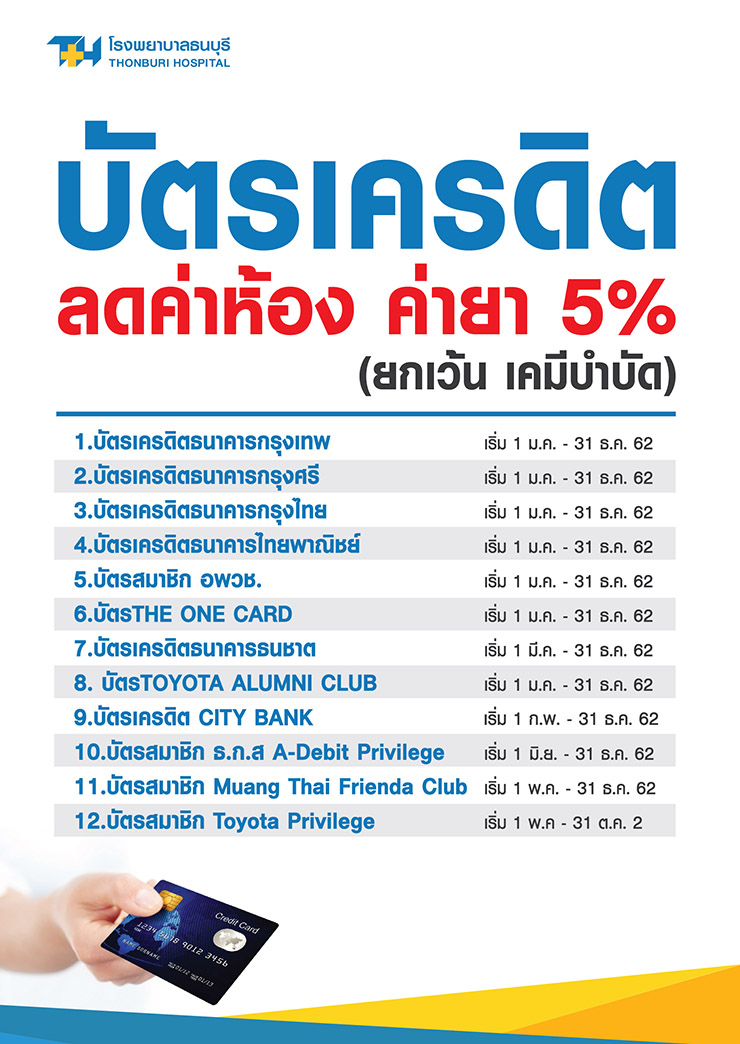 Credit Card Co-promotion ส่วนลดบัตรเครดิต